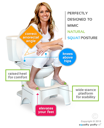 Squatting The Best Toilet Posture Autos Post
