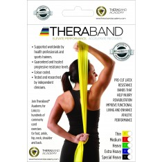 Thera-Band Resistance Bands (singles)